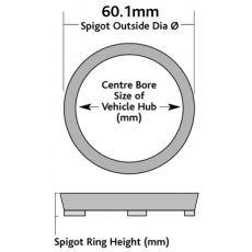 SR601541 Vauxhall Spigot Ring Size Diagram